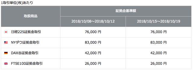 スクリーンショット 2018-10-13 0.16.22