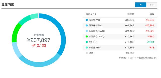 スクリーンショット 2019-01-26 20.56.13