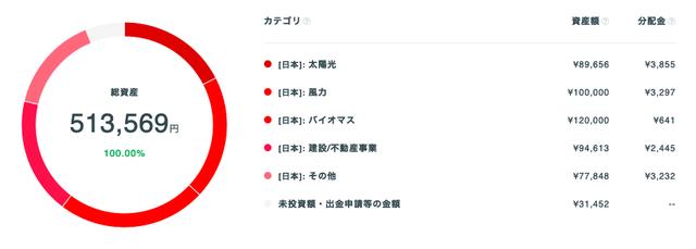 スクリーンショット 2019-03-10 9.46.45