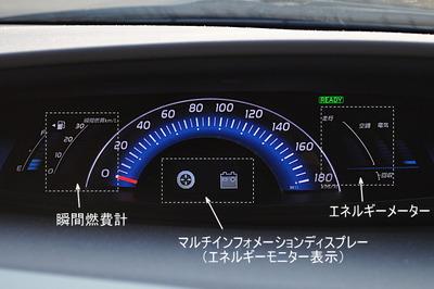 エスティマハイブリッドはトヨタのハイブリッドシステム「THSⅡ」を搭載した4WD「E,Four」です。