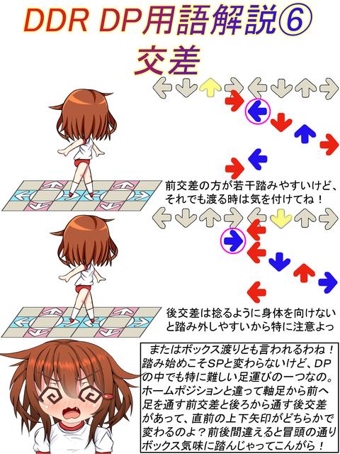 DDRDP解説雷6