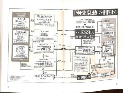 抽出したページ 1