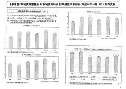 平成20年教育費の現状_ページ_9
