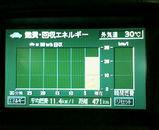 燃費軽井沢