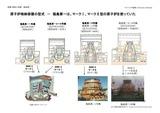 福島原発構造