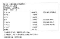 scanner573