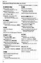 分析志向の企業リスト