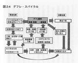 scanner521