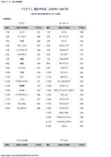 TOEFLデータ:個人特訓教室_ページ_1