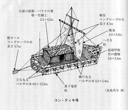 scanner588
