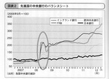 scanner479