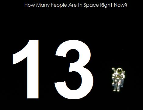 今宇宙に何人いるのかわかる「How Many People Are In Space Right Now?」