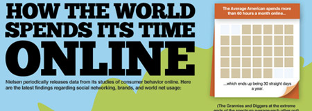 online_time