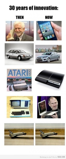 images30-years-of-innovation
