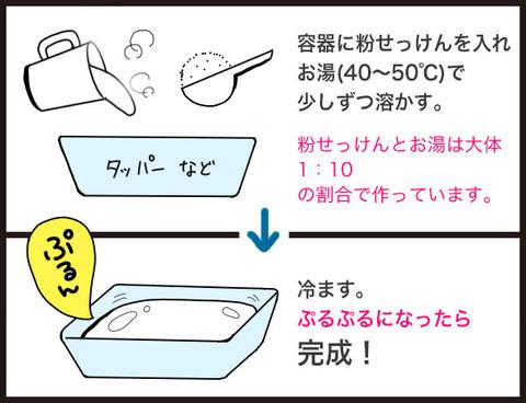 大掃除の強い味方!とろとろ石鹸