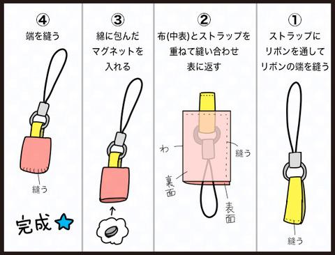 【もっと早く知りたかった!】雨×子×車に使える便利グッズ6