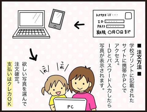 学校行事の写真を注文する方法(今と昔)2