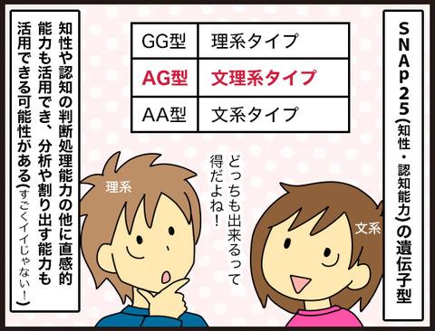 【モニター】「子どもの能力遺伝子検査」を受けました6