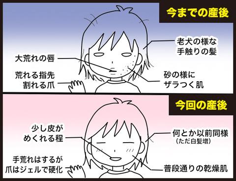 産後を比較