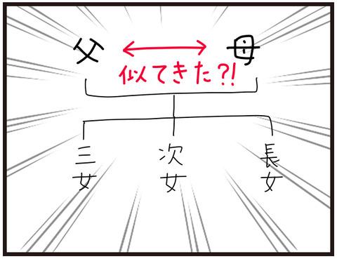 血筋の不思議7