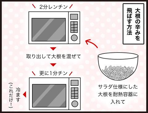 【超簡単】辛い大根をサラダで食べれるようにする方法3