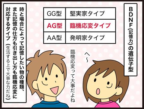 【モニター】「子どもの能力遺伝子検査」を受けました5