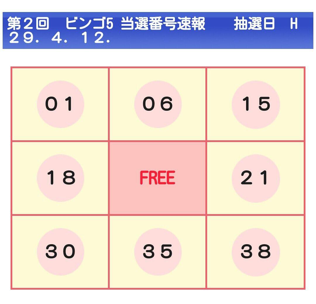 5 当選 番号 ビンゴ