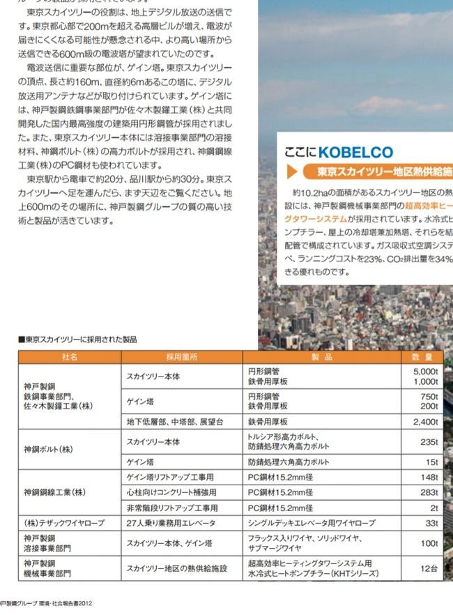 【悲報】東京スカイツリー、神戸製鋼製だった