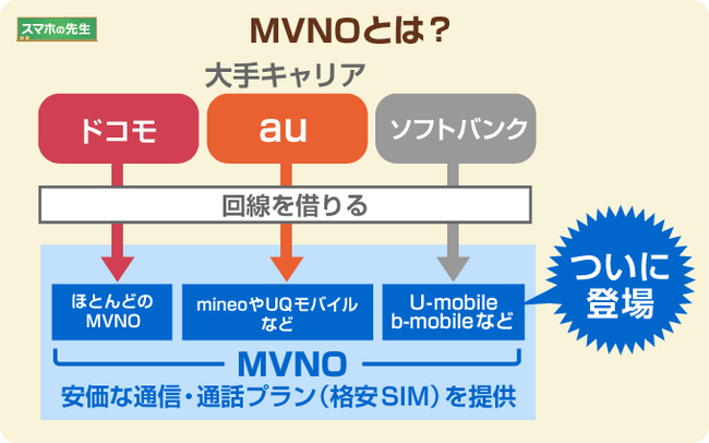 softbank-mvno-iphone-01