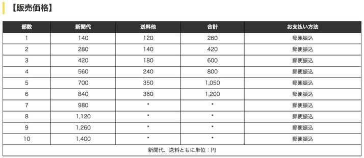 スクリーンショット 2019-01-02 12.20.08