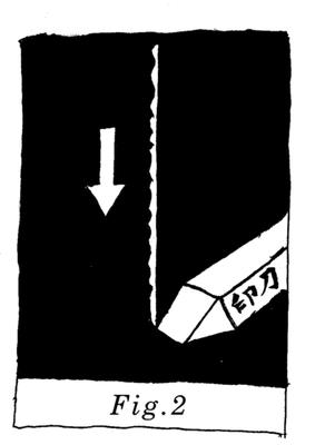 印刀と線の関係