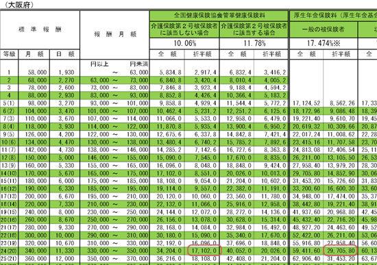 A株式会社のH26年10月の給与明細書例 : 魔法の森の黒猫經理堂