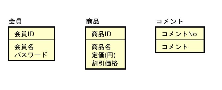 IT0028_(6)エンティティ切り出し後