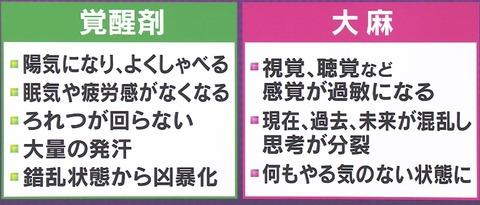 <山口組分裂>ものづくり大国「日本」闇で秘かに精製された覚せい剤とオウム真理教の覚せい剤製造部門「オウム産のシャブは絶品だったらしいな」