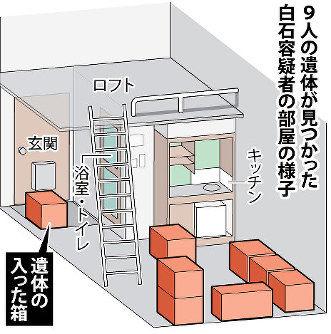 <座間9遺体>神奈川県警「これは集団自殺ではないか」殺人事件と認識せず捜査