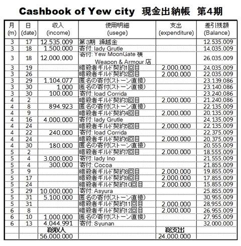 cashbook140615