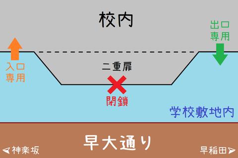 学校の構造