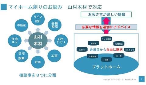 リフォームパック 最終完成品 最終録音 補足説明-2