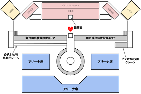 ライブツアー2014 - プレミアムライブ(3)