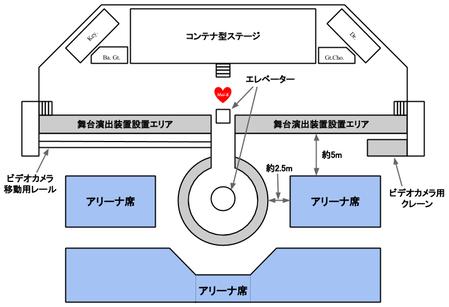 ライブツアー2014 - プレミアムライブ(2)
