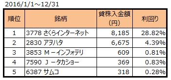 20161231_kasikabu