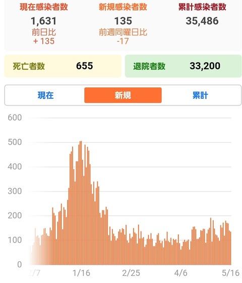 SmartSelect_20210516-220910_Yahoo!