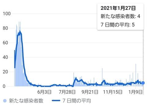 SmartSelect_20210128-183056_Google