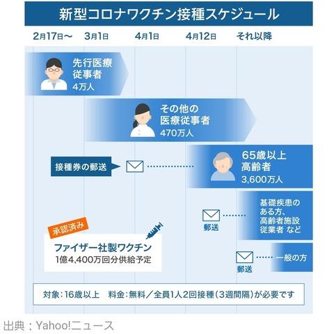 SmartSelect_20210304-192402_Yahoo!