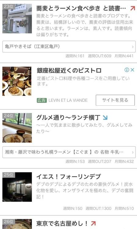 東京食べ歩き人気ブログランキング