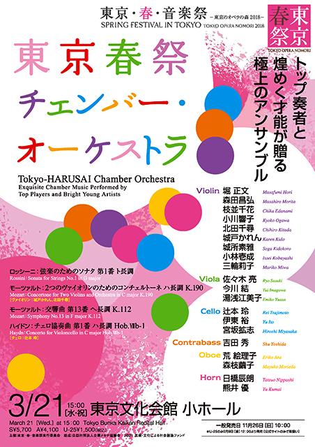 東京春祭チェンバー・オーケストラ 2018