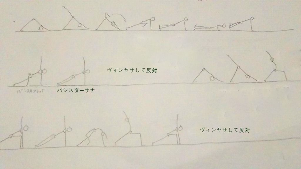 http://livedoor.blogimg.jp/yoga_yuta/imgs/7/1/71763c0f.jpg