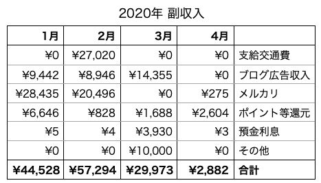 20200430_photo_2