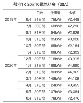 20200613_photo_2