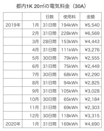 20200116_photo_2